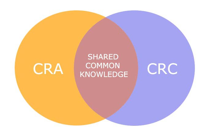 Cras and crcs for Cra clinical research associate